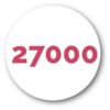 27000 join clinical trials