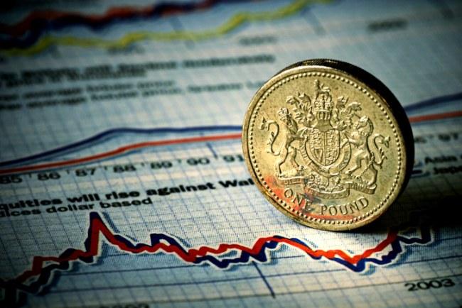 avoiding investment fund losses
